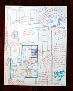 Family History tips -- creating maps
